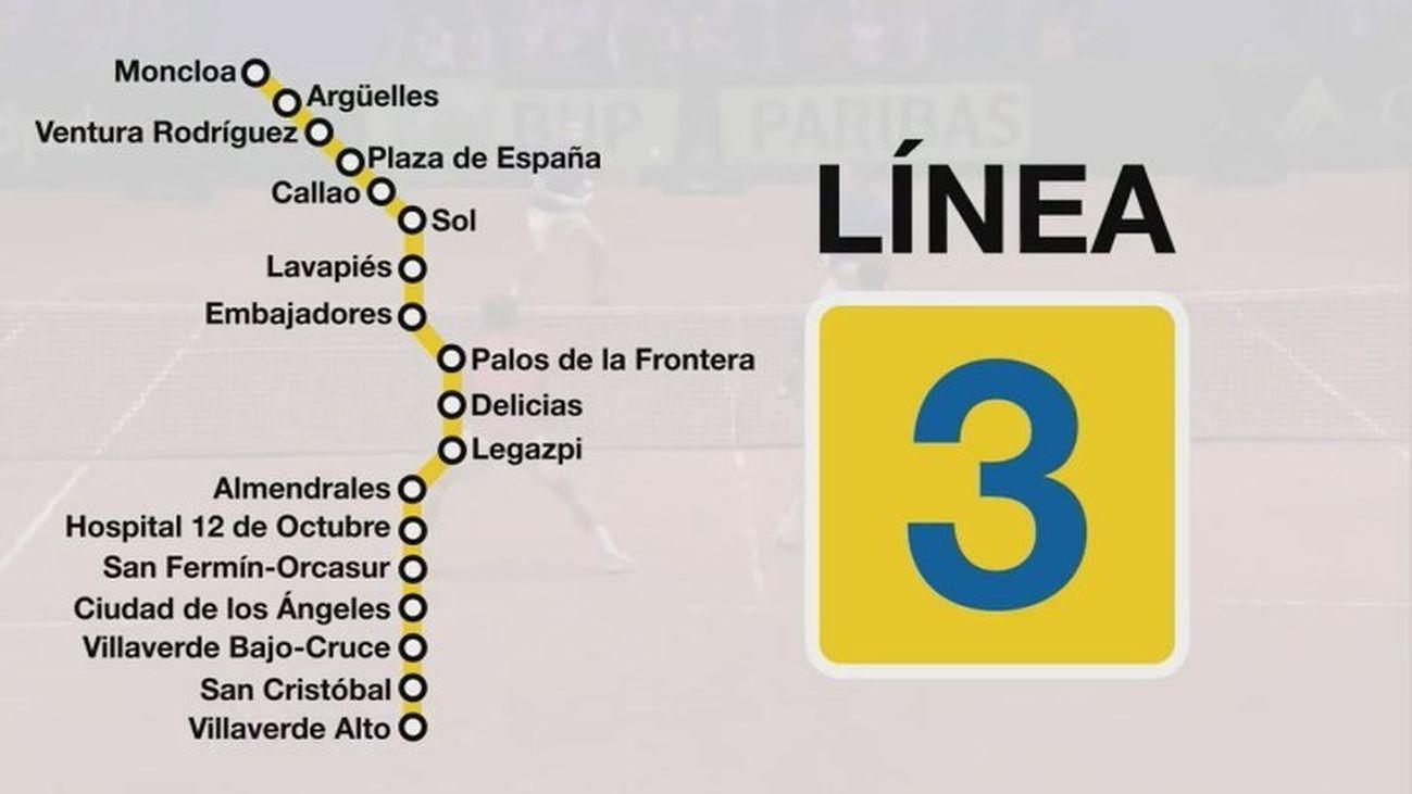 Mapa de la línea 3 de Metro