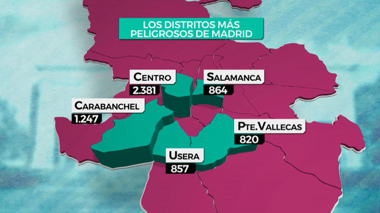 Estos son los barrios más peligrosos de Madrid
