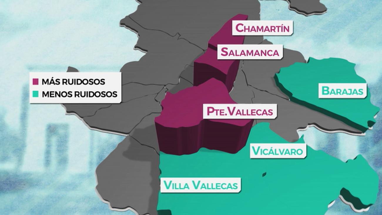 Estos son los barrios más ruidosos de Madrid
