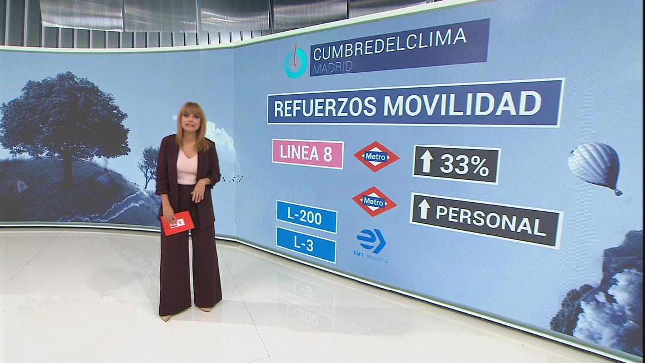 Refuerzo de autobuses y metro por la Cumbre del Clima en Madrid