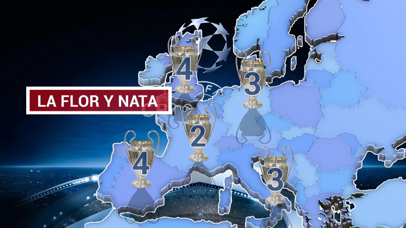 España e Inglaterra mandan en octavos de la Champions