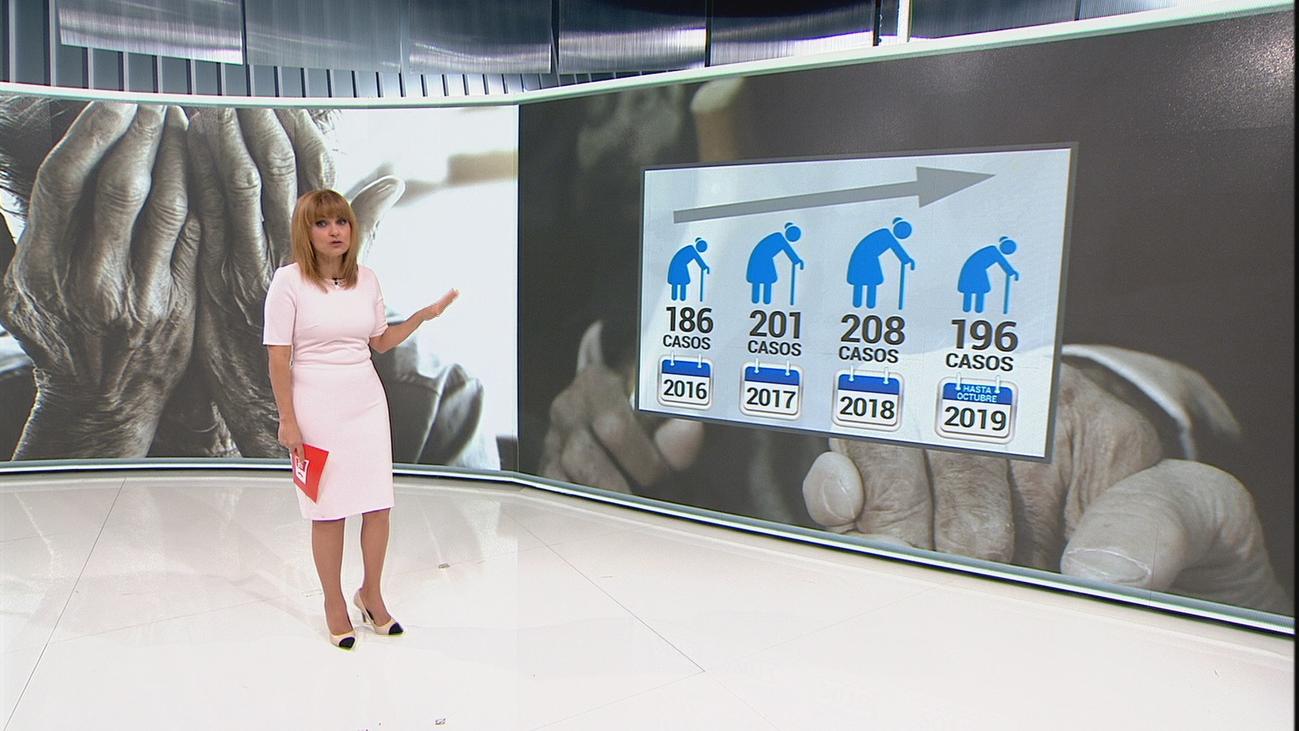 Una media de 20 mayores son maltratados cada mes en Madrid
