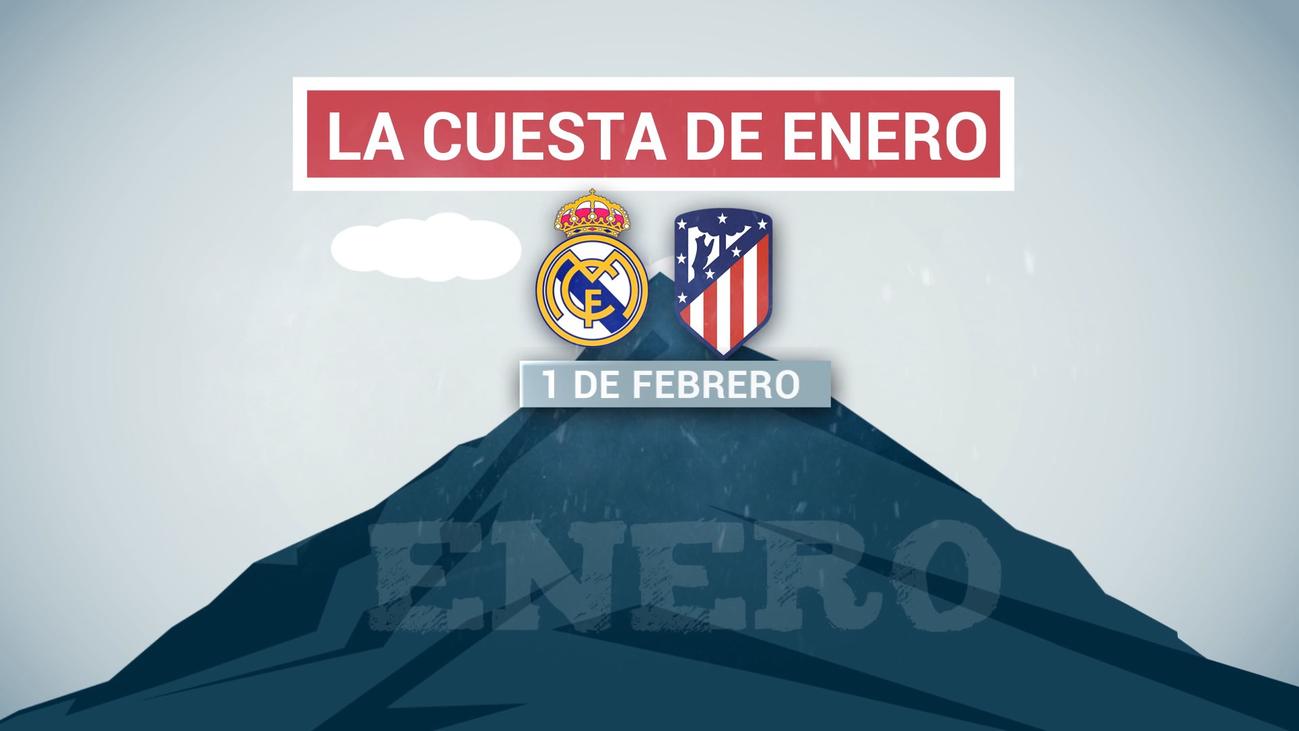 Al Atleti y al Real Madrid les espera la cuesta de enero más empinada