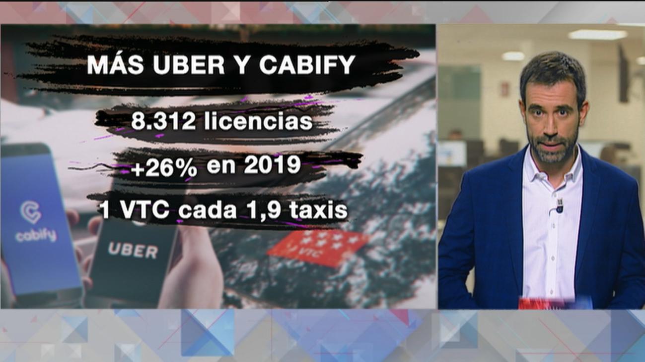 Madrid, con 8.312 licencias, concentra más de la mitad de los permisos VTC del país