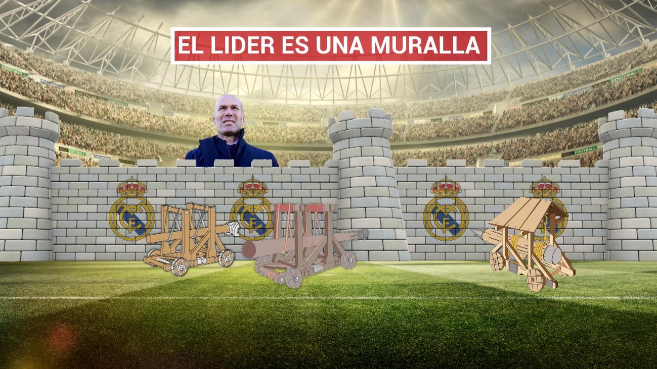 La defensa hace líder al Real Madrid