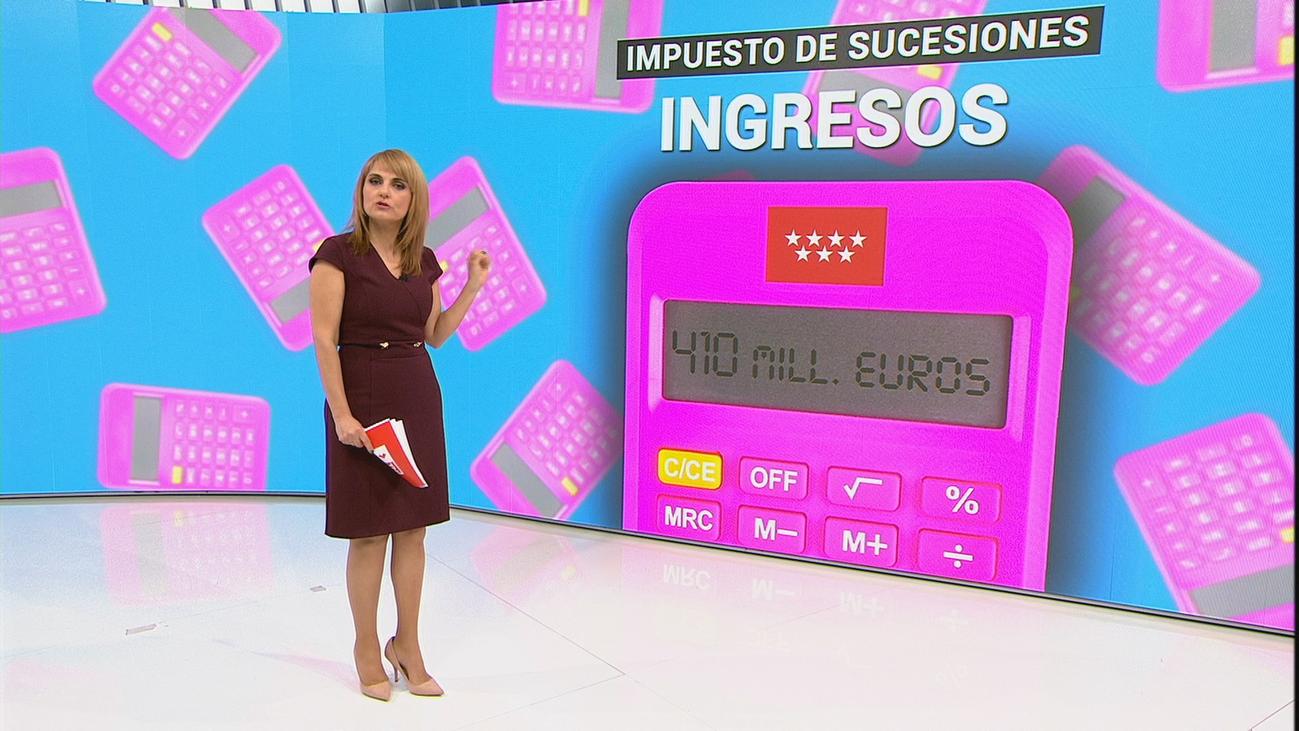 La calculadora de Madrid sobre los impuestos de Patrimonio y Sucesiones que quiere cambiar el Gobierno
