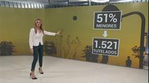 En España se busca a más de 5.529 personas desaparecidas, la mitad menores