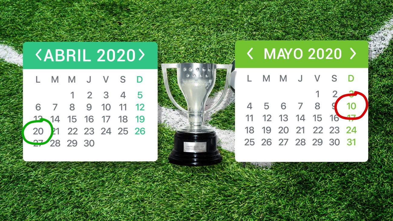 El coronavirus vuelve loco al calendario de las competiciones de fútbol