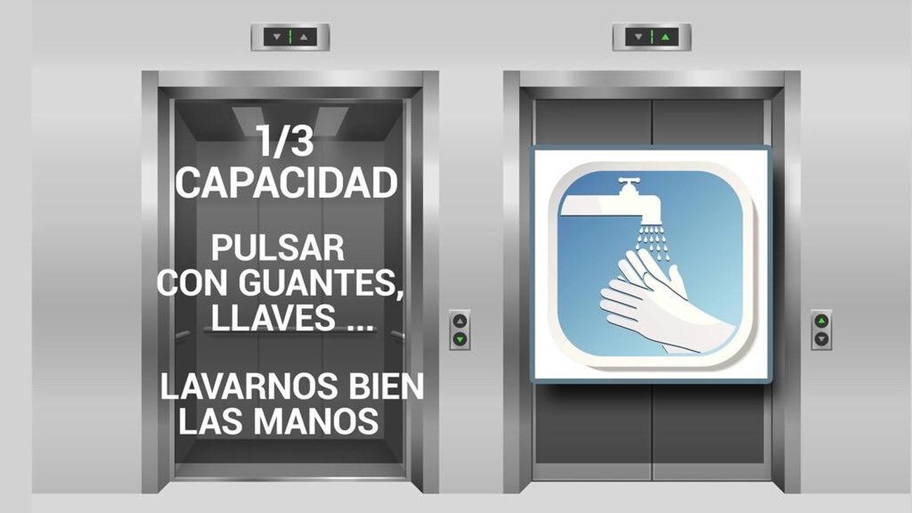 Los ascensores, foco de contagio del coronavirus