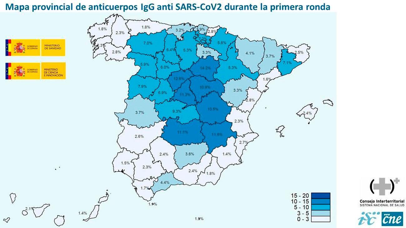 El 11,3% de la población madrileña ha superado el covid-19 y tiene anticuerpos