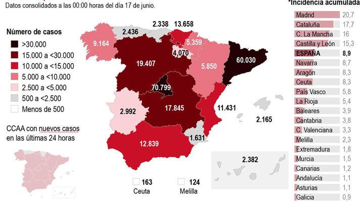 Los contagios por Covid-19 se duplican en España hasta los 141 nuevos casos