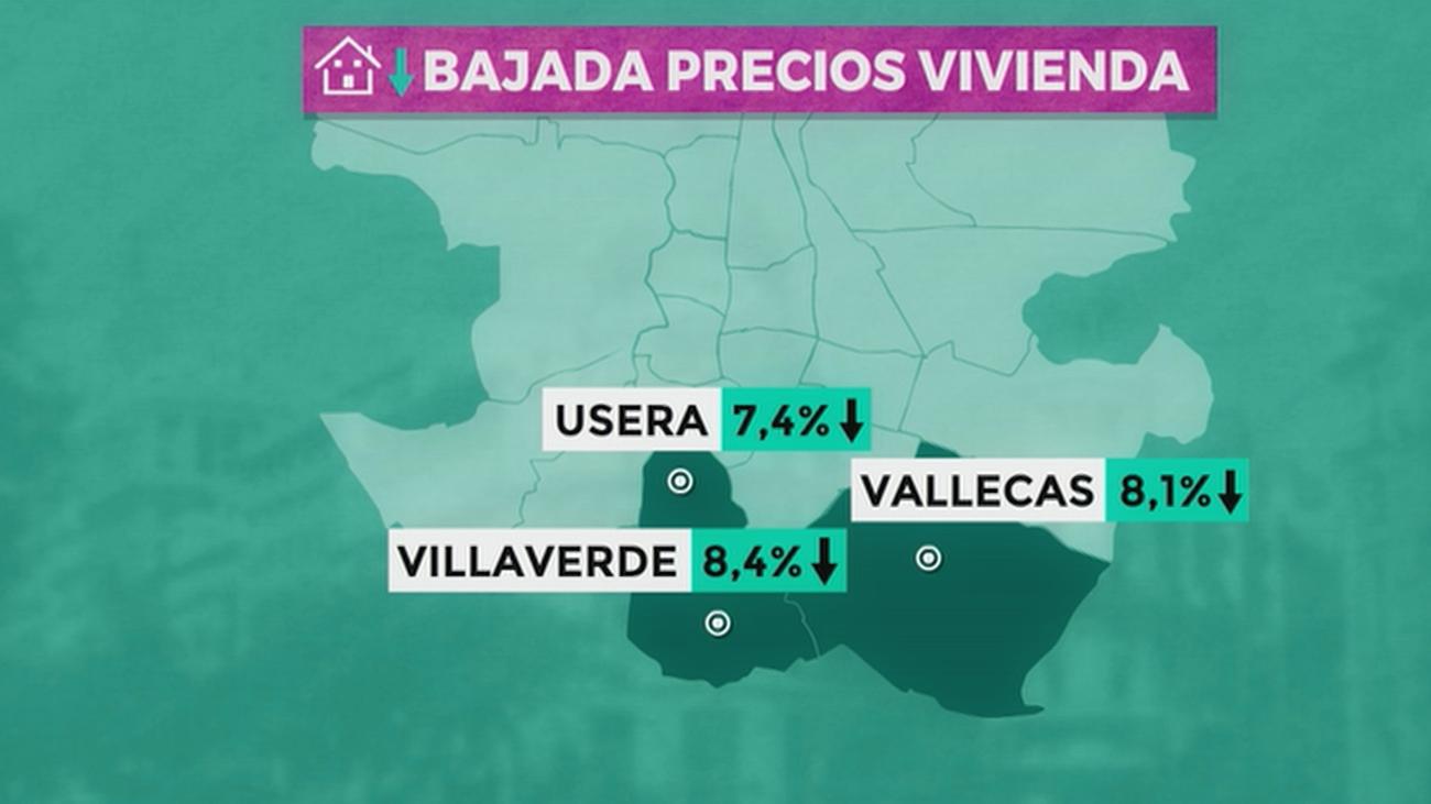 Villaverde, Vallecas y Usera, los barrios dónde más baja el precio de la vivienda