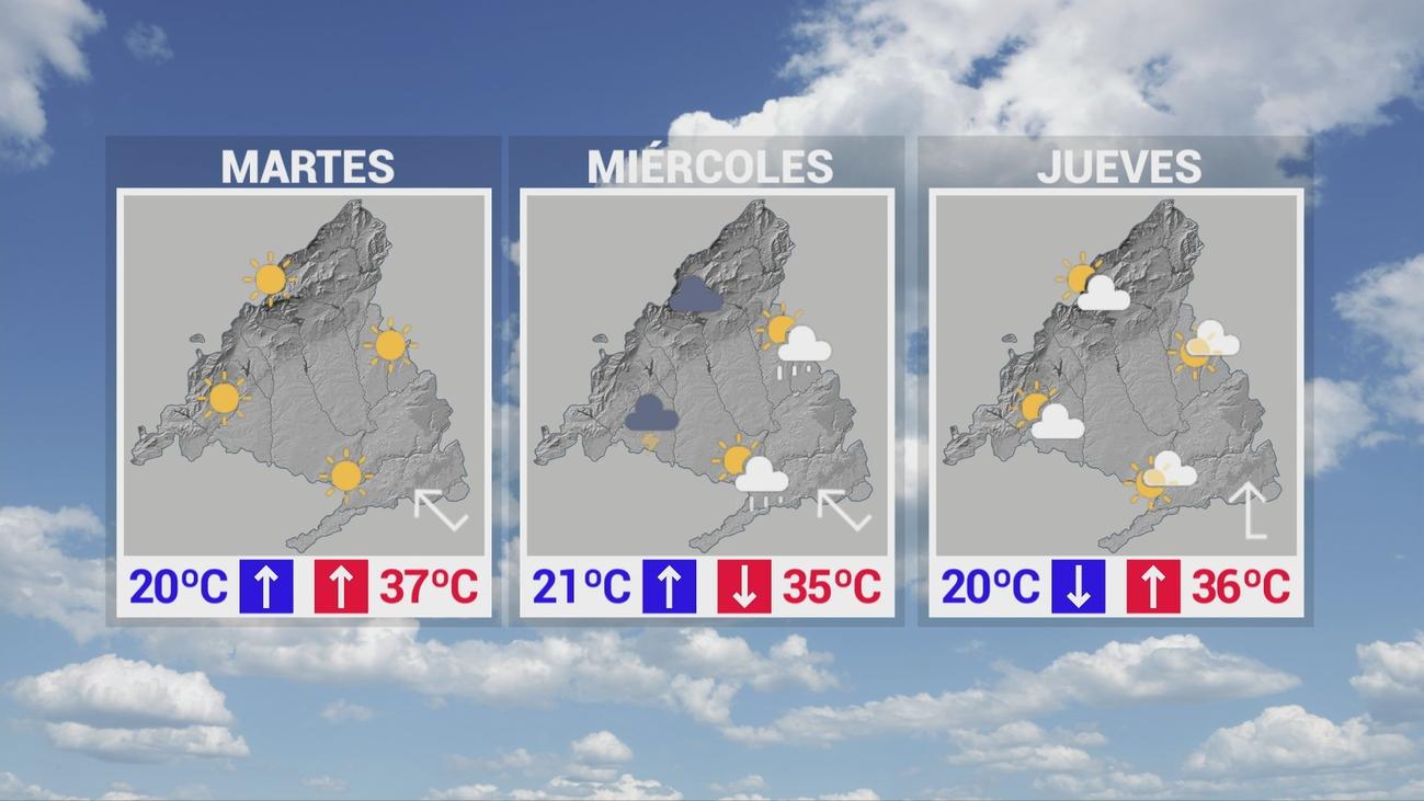 Aprieta el calor en Madrid, con temperaturas que alcanzarán  los 36º