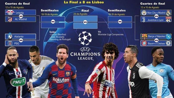 Atlético-Leipzig y Real Madrid o City contra Juve o Lyon, en cuartos de la Champions