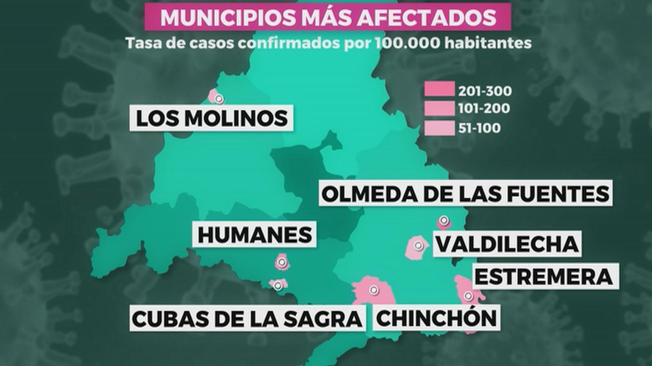 Estos son los municipios de Madrid donde más preocupa el coronavirus