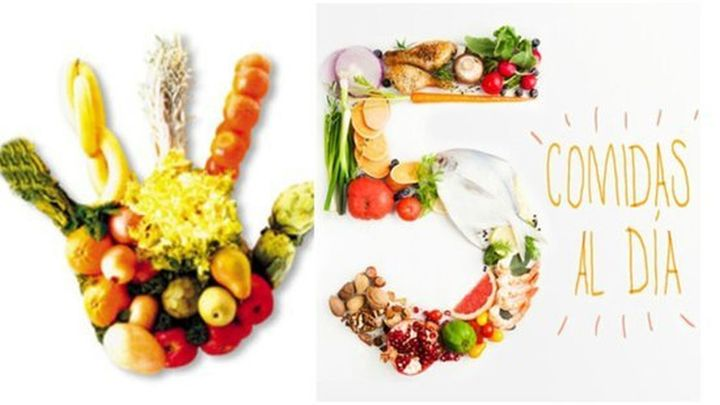 El Rincón de la Gastronomía: Las cinco comidas del día