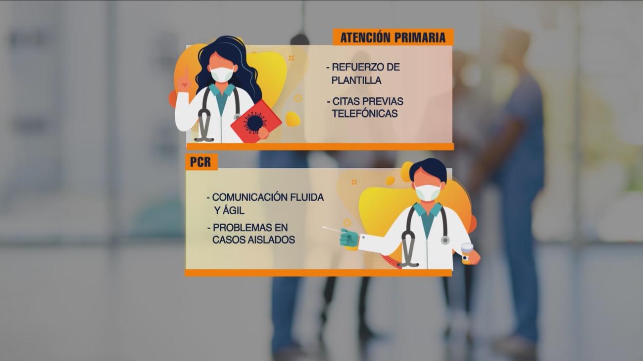 El nuevo modelo de atención de los centros de salud en tiempos de covid-19