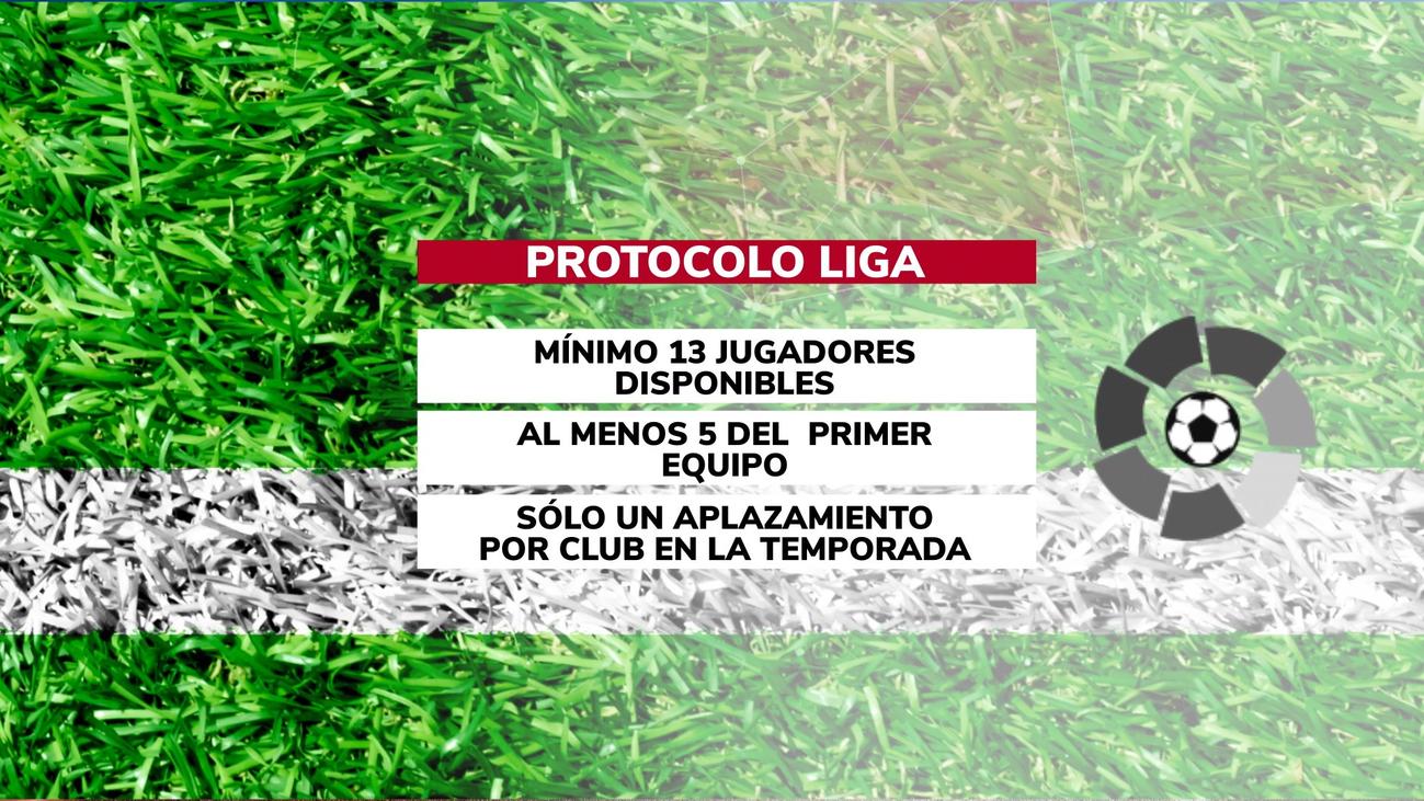 LaLiga y UEFA estudian protocolos para el inicio de la competición