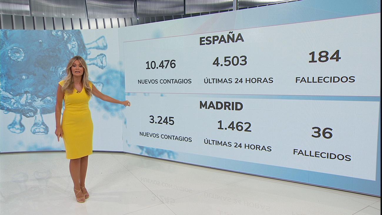 Madrid aporta el 30% de los nuevos contagios por Covid en España