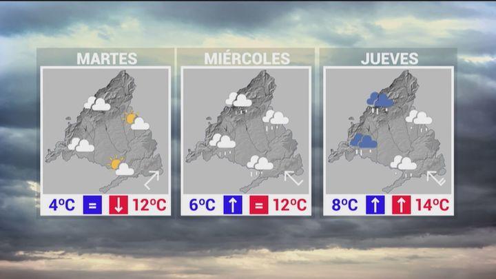 Madrid pasa de las heladas de este lunes a las lluvias en toda la región a partir del miércoles