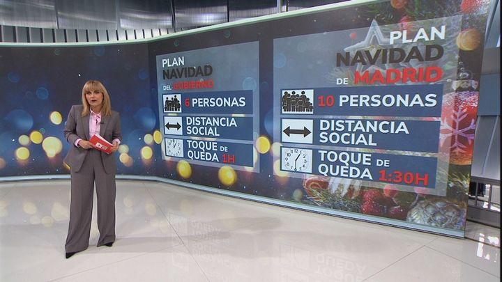 Las grandes diferencias de los planes antiCovid del Gobierno y de Madrid para Navidad