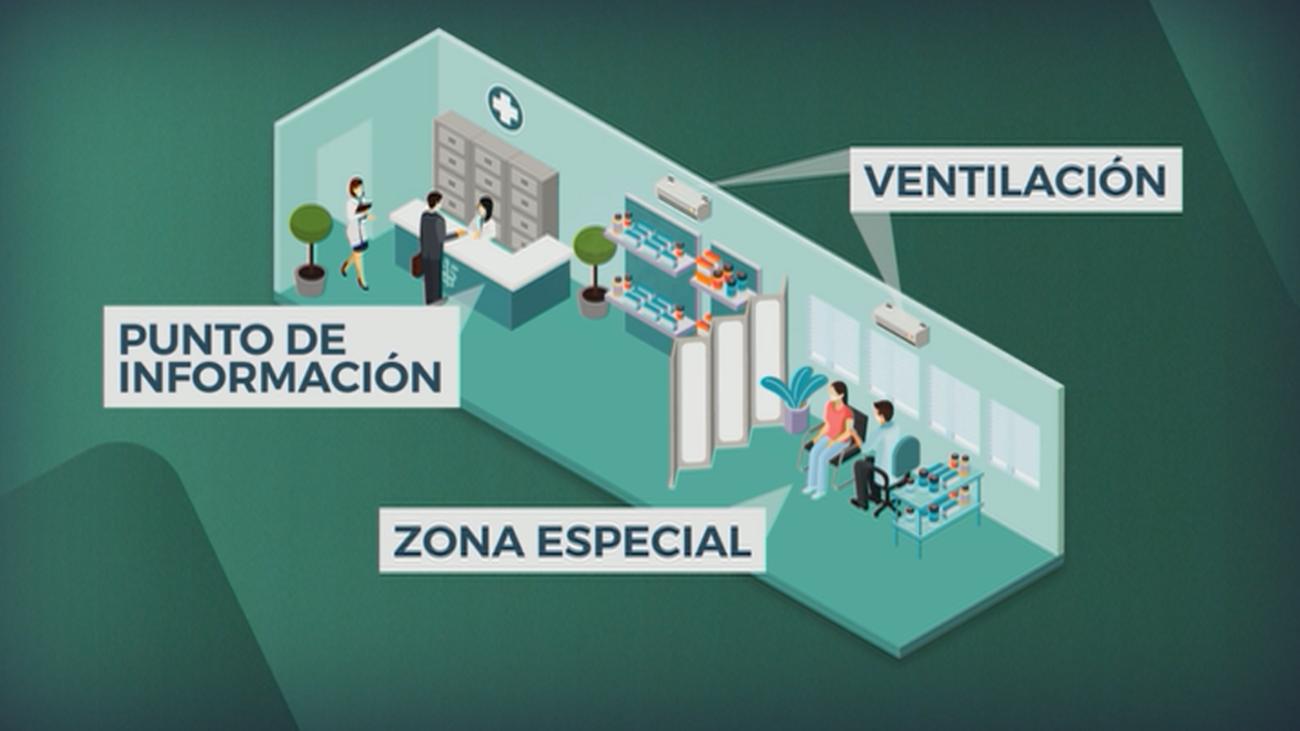 ¿Cómo se preparan las farmacias para realizar los test del coronavirus?