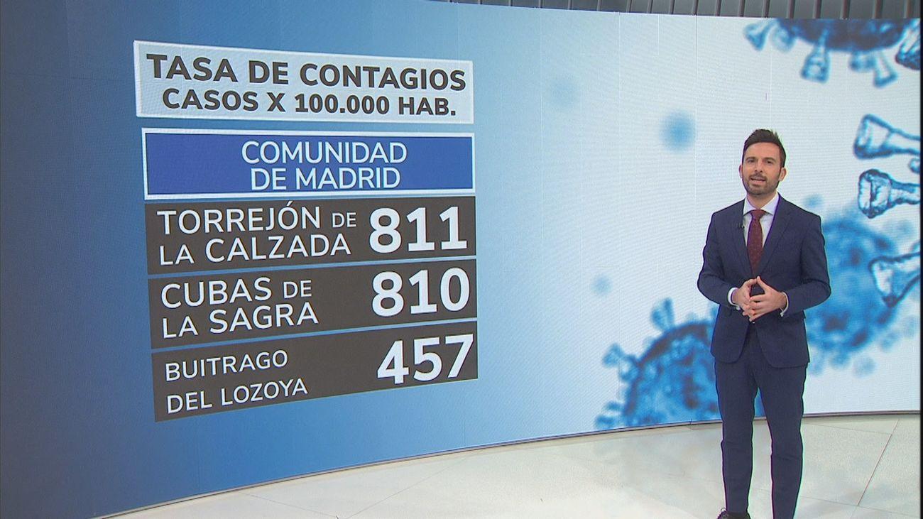 Torrejón de la Calzada y Cubas de la Sagra, los municipios con mayor tasa de contagios en la Comunidad