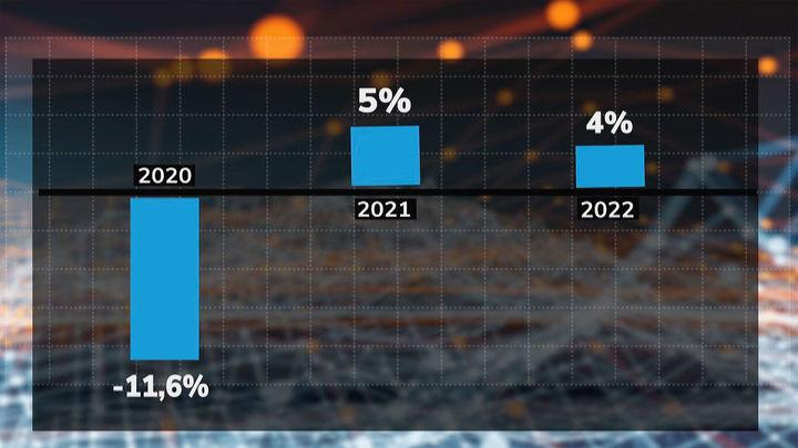 El PIB español sufrirá en 2020 la segunda mayor mayor caída mundial según la OCDE