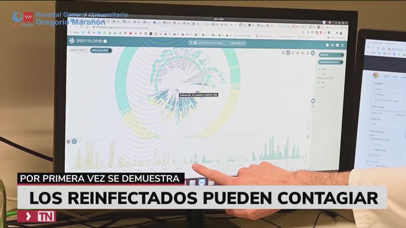 Un estudio del Hospital Gregorio Marañón alerta de que un reinfectado puede contagiar