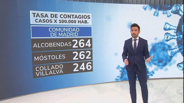 Alcobendas y Chamberí registran esta semana las peores tasas de contagios