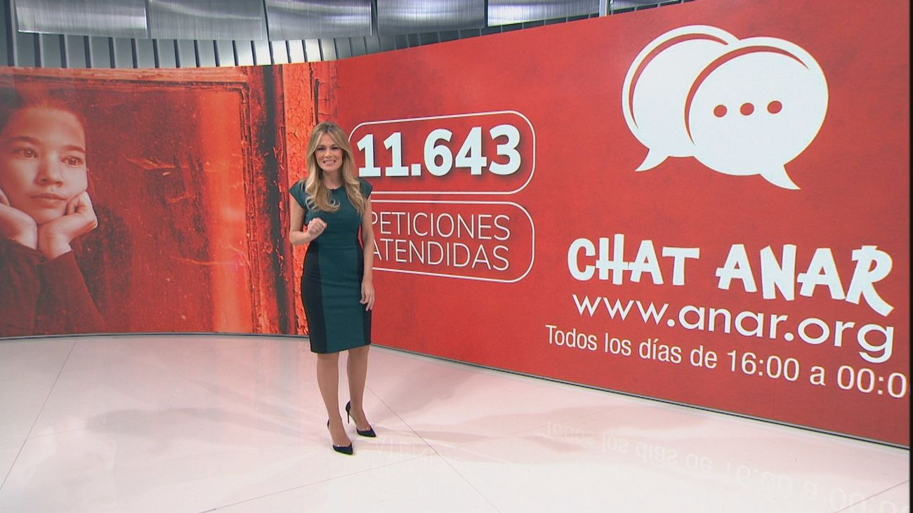 Más de 11.600 menores en riesgo de maltrato piden ayuda en el chat ANAR