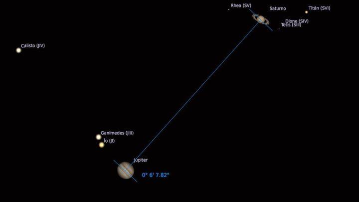 Cómo ver este lunes por la tarde la estrella de Belén, un fenómeno que no ocurría desde hace 400 años