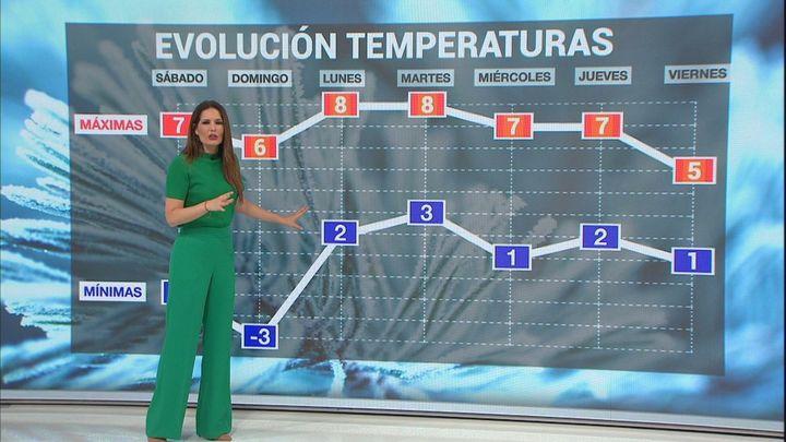 La AEMET activa la alerta amarilla por frío en Madrid esta madrugada