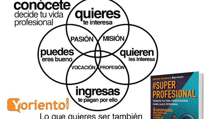 Alfonso Alcántara (Yoriento): Emprender es convertir en negocio lo que sabes hacer