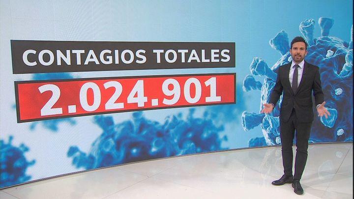 España supera los 2 millones de positivos por Covid-19
