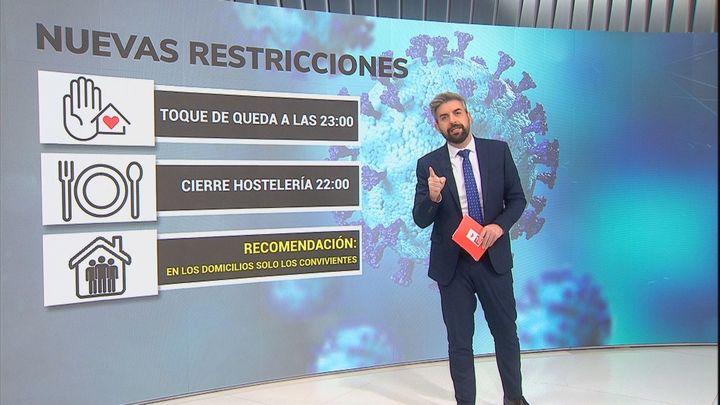 Estas son las nuevas  medidas que afectarán  a los madrileños a partir del lunes, 18 de enero