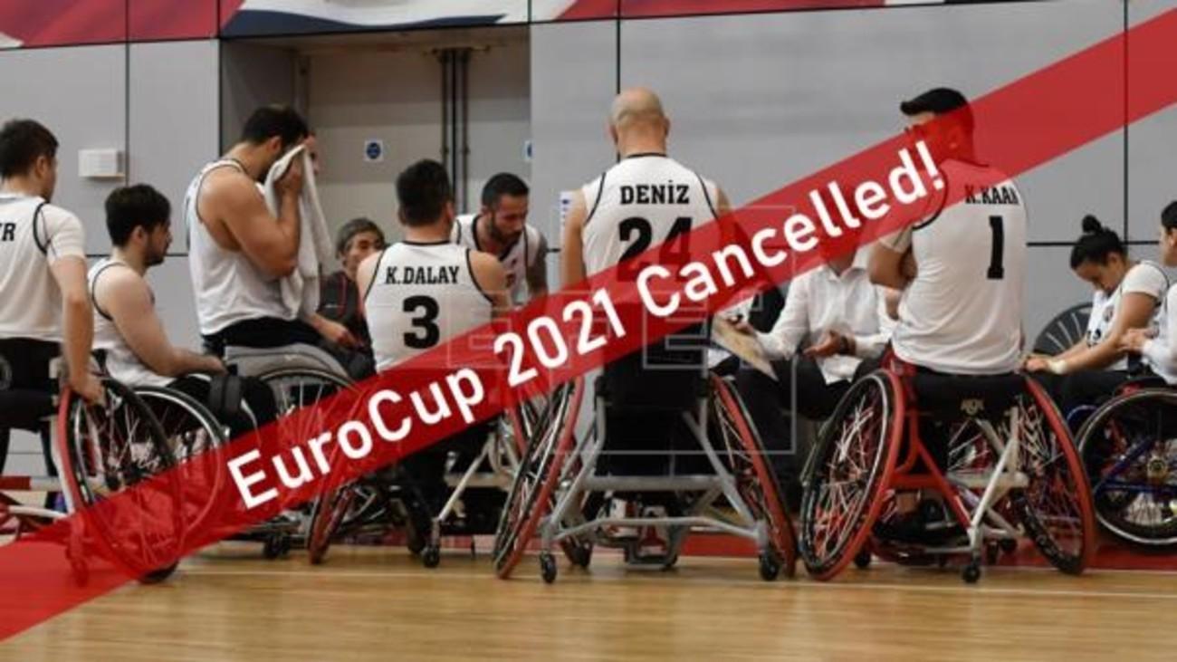 Competiciones europeas de baloncesto en silla de ruedas