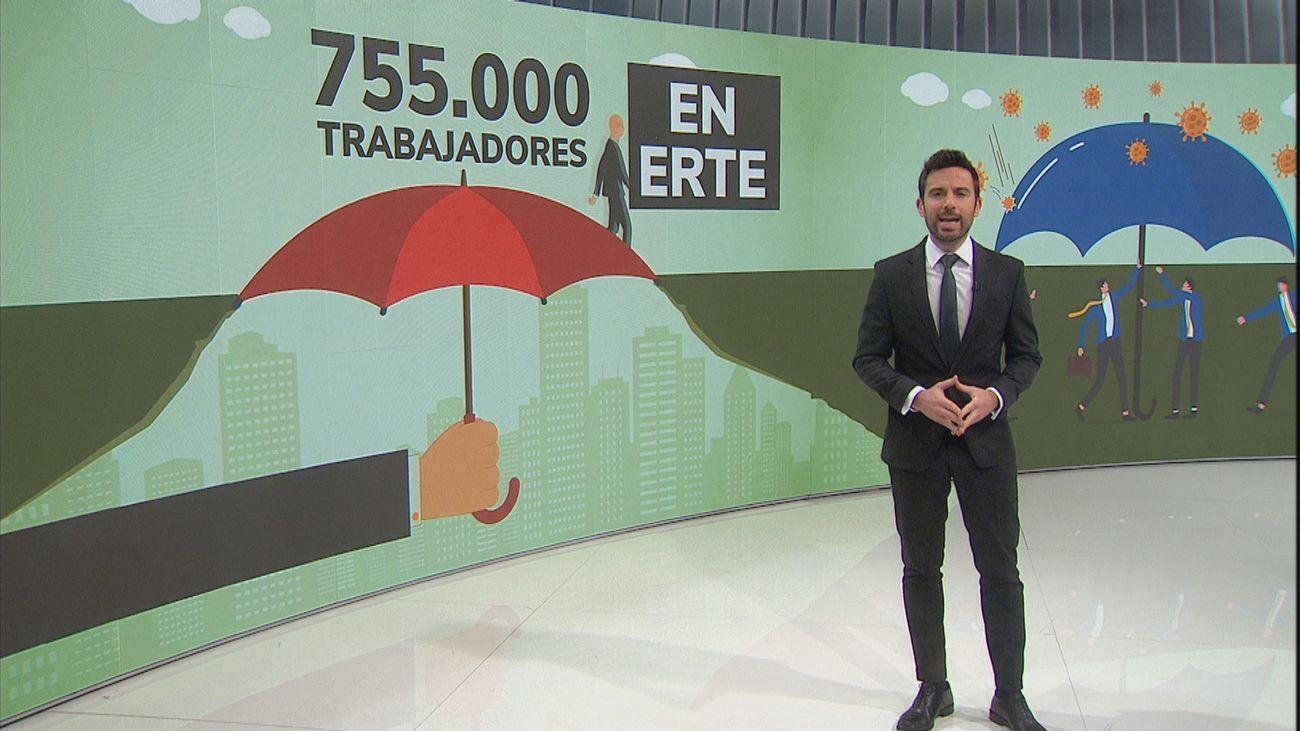 Gobierno y agentes sociales acuerdan prorrogar el actual modelo de ERTE hasta el 31 de mayo