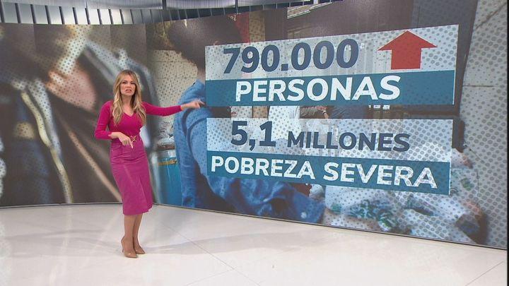 La pobreza severa en España podría aumentar en casi 800.000 personas, según Oxfam Intermón