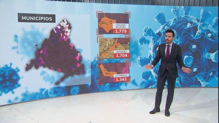Collado Villalba y Aranjuez rebasan los 1.700 casos por 100.000 habitantes