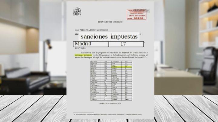 Menos del 1% de los madrileños sancionados han pagado la multa por saltarse las restricciones de la covid