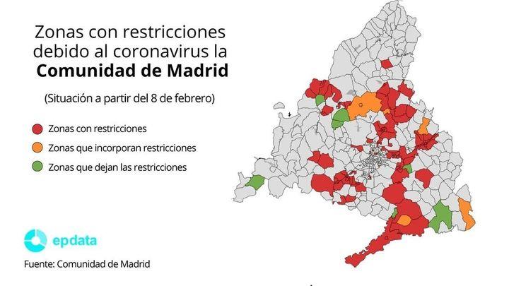 Los datos de contagios sugieren un cambio de tendencia en Madrid