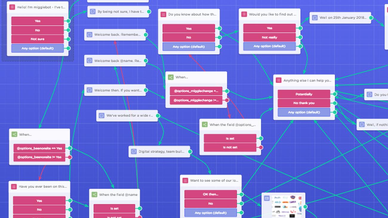 Orientación laboral: Cuando te encuentras un chatbot en tu búsqueda de empleo
