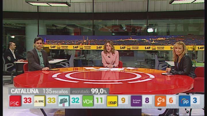 Especial informativo - Elecciones catalanas 14.02.21