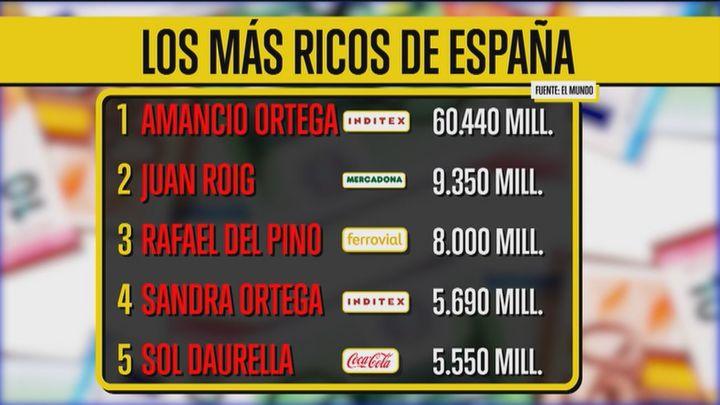 El ranking de las personas más ricas de nuestro país
