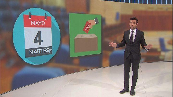 Las fechas a tener en cuenta de la crisis política abierta en Madrid