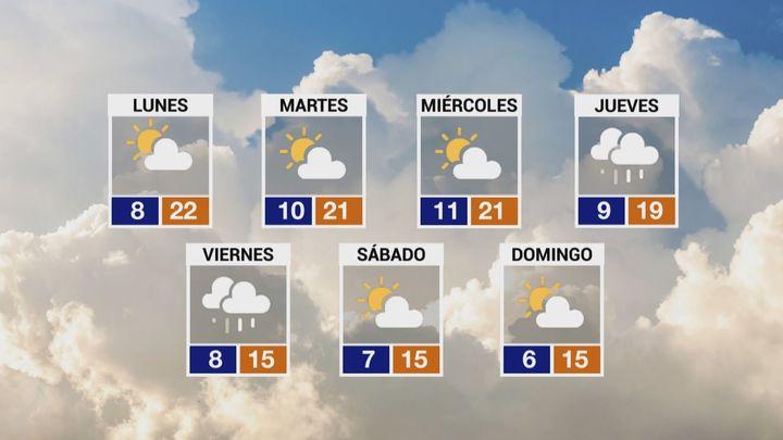 La Semana Santa en Madrid: del solazo de los primeros días a más fresco y algo de lluvia en Jueves y Viernes Santo