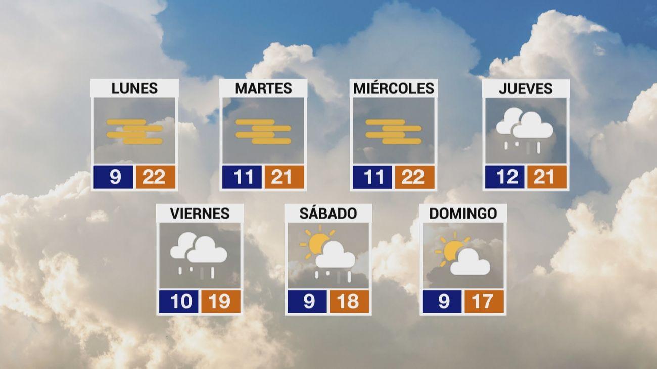 Jueves y Viernes Santo en Madrid marcados por la lluvia
