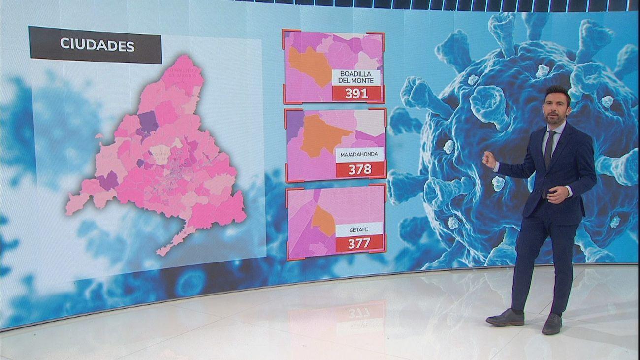 Quince grandes municipios madrileños están por encima de los 300 casos de Covid