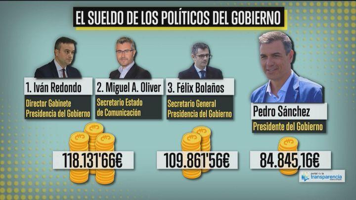 Los sueldos del equipo de Presidencia de Pedro Sánchez: ¿Quiénes ganan más que él?